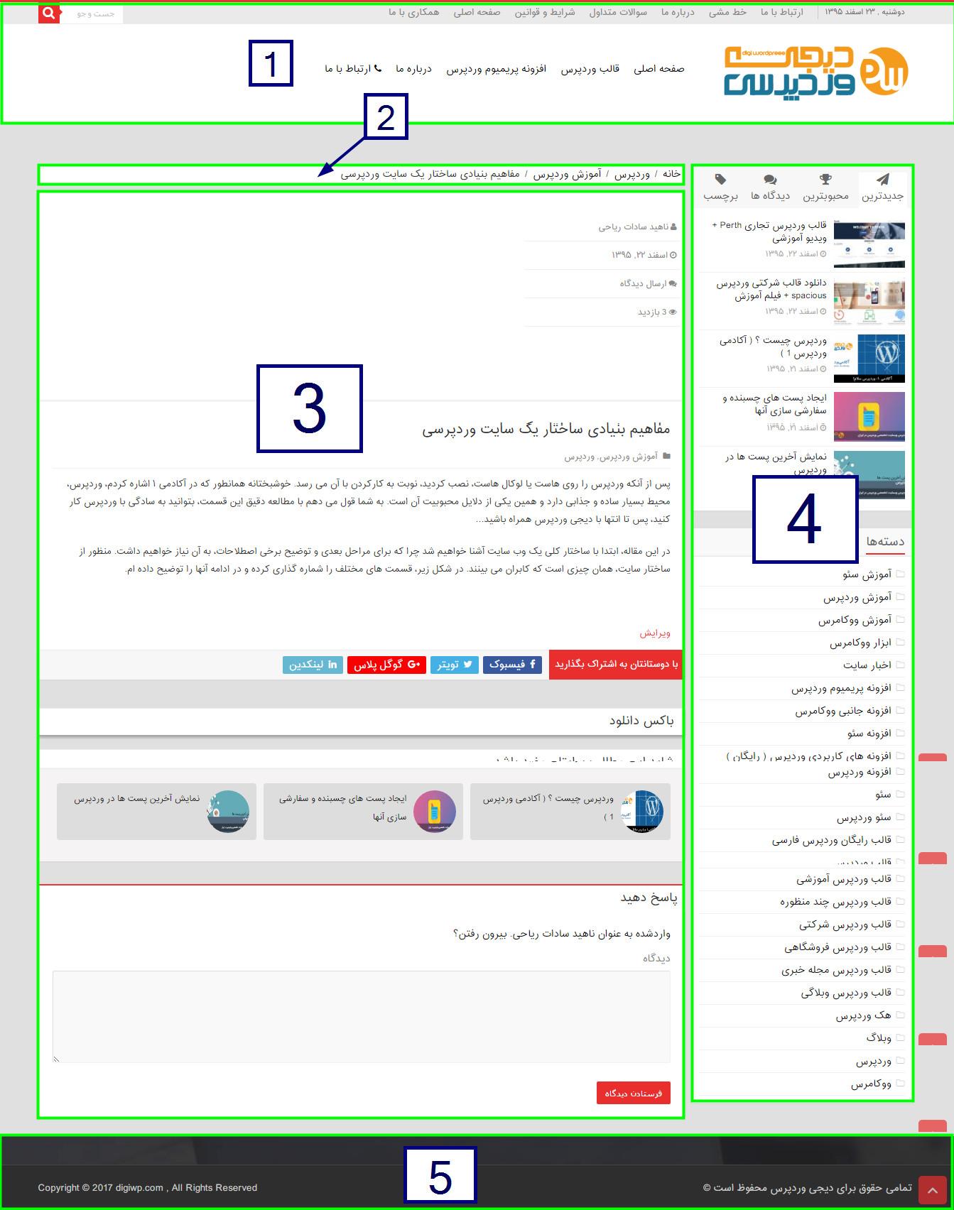 مفاهیم بنیادی ساختار یک سایت وردپرسی