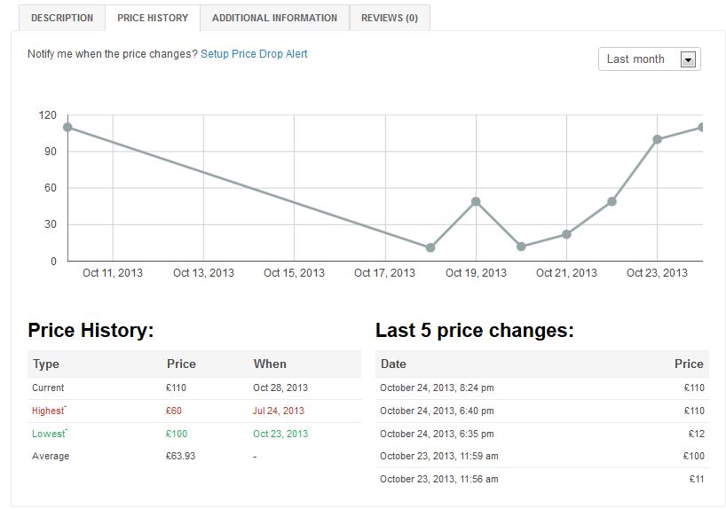 price-history