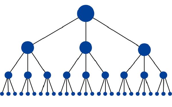 کاربرد و نحوه استفاده از لینک های داخلی در سئو