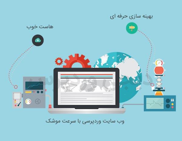 سرعت وب سایت وردپرس