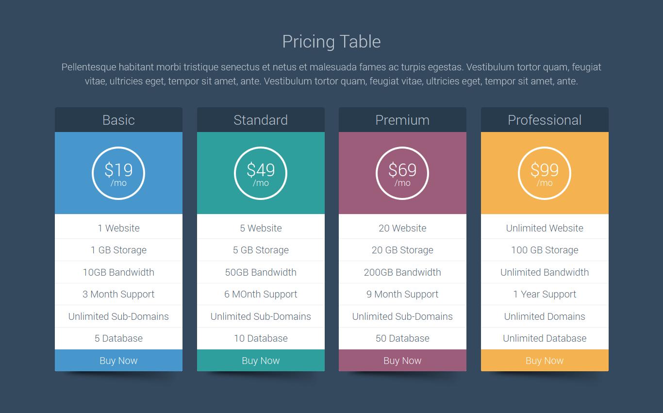 طراحی جدول در وردپرس به کمک 5 افزونه برتر