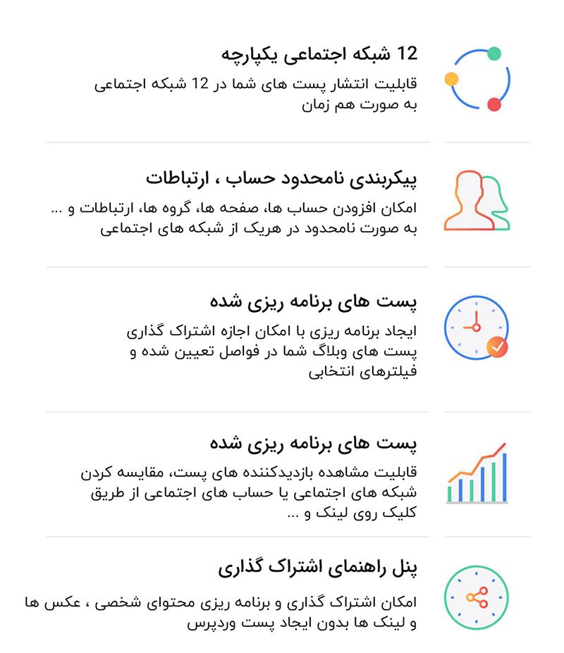 افزونه اف اس پوستر، افزونه ارسال خودکار به شبکه های اجتماعی